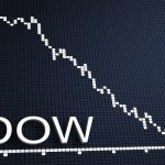 DOW Jones Index Trading