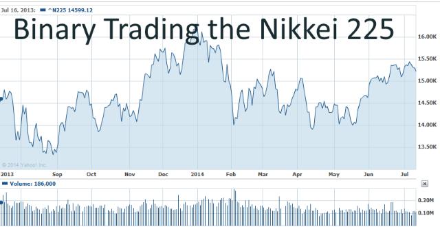 Trading the Nikkei