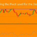 Win with Pivot Trading