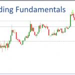 Take Fundamental Trades
