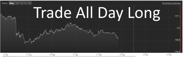 Trade All Day Long