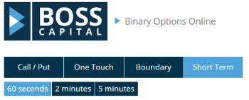 Binary options trading terms