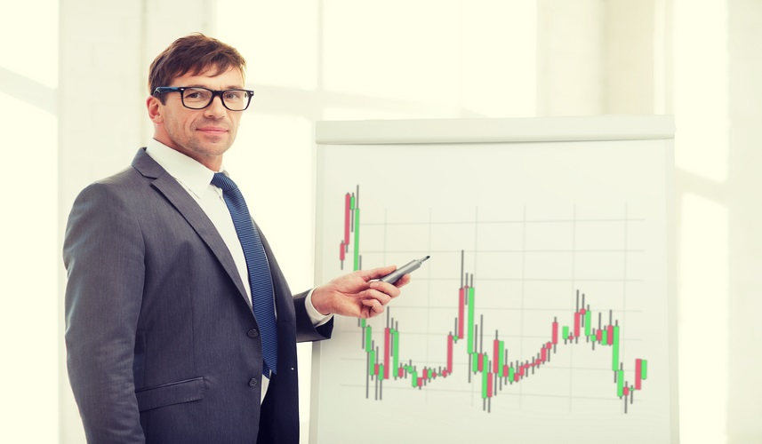 All Technical Analysis Leads