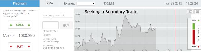Boundary binary options