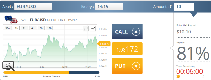 Binary options open account