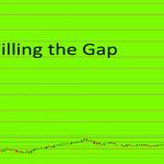 Watch the Gap Trades