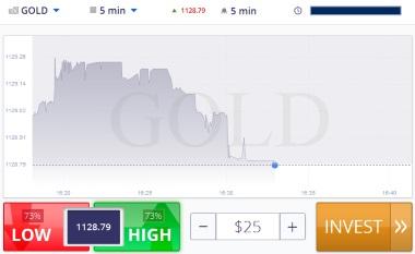 Use this Trading Platform